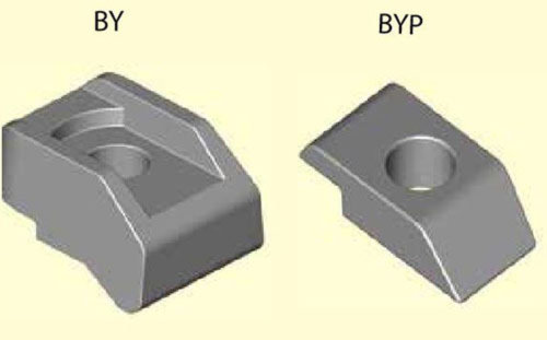 BeamClamp components yype BY & BYP