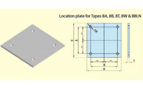 BeamClamp location plate & spacers