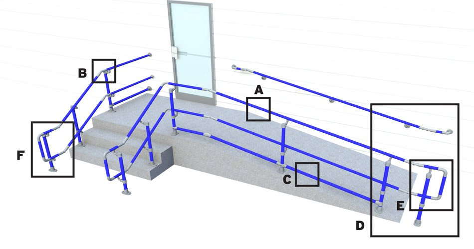 Simple Guide For Building Dda Compliant Handrails