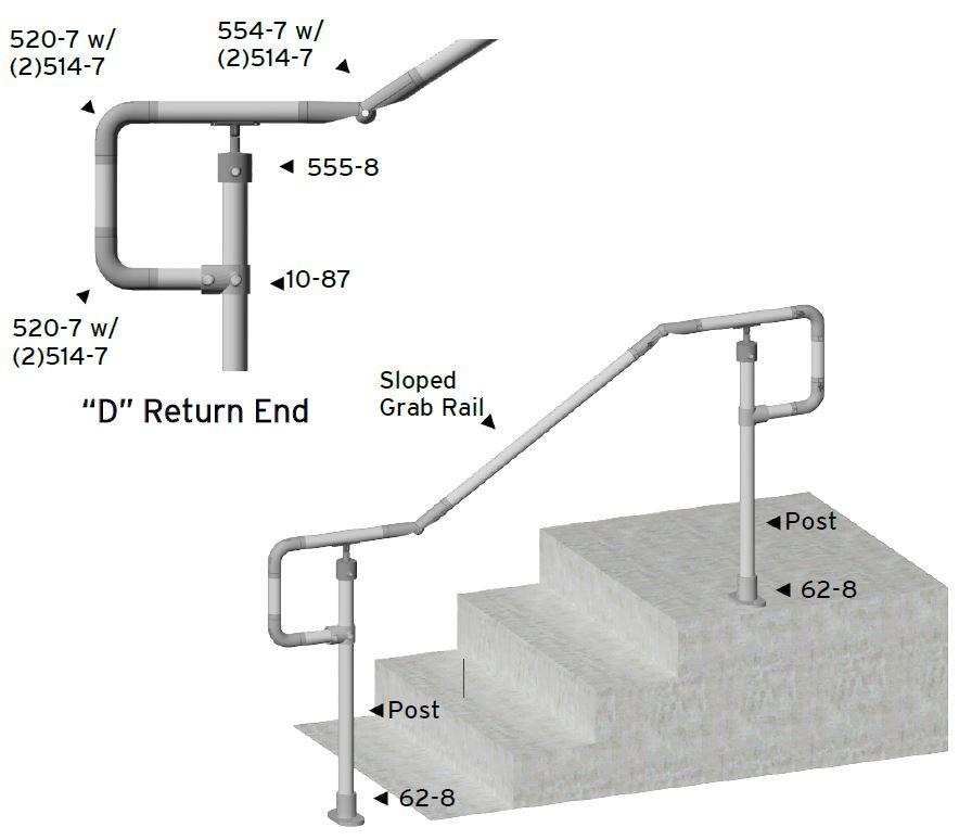 floor mounted dda handrail